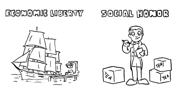 Datei:Economic liberty - Social honor.png