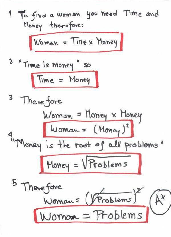 Mathematical Proof - Women are Problem.jpg