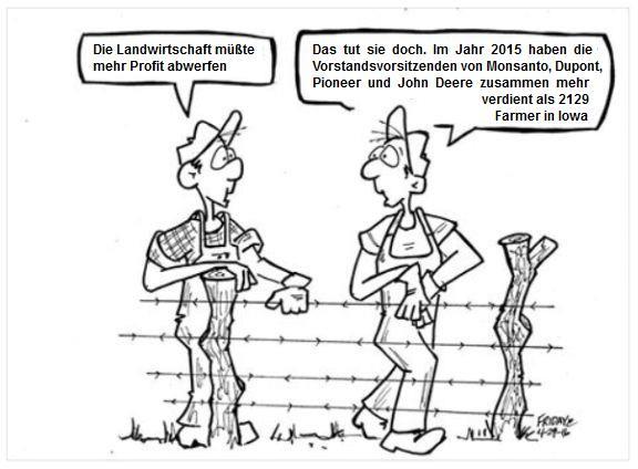 Datei:Monsanto-kritische Karikatur aus Farm News.jpg