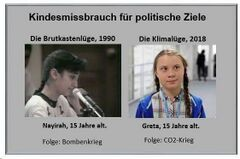 Greta Thunberg Wikimannia