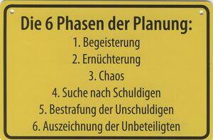 Die sechs Phasen der Planung.jpg