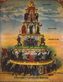Pyramid of Capitalist System 1911.png
